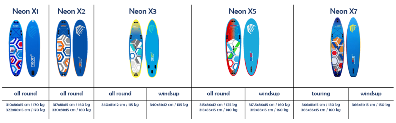 Paddleboard Neon X5 Windsup LTD 10'5″x34″x6″